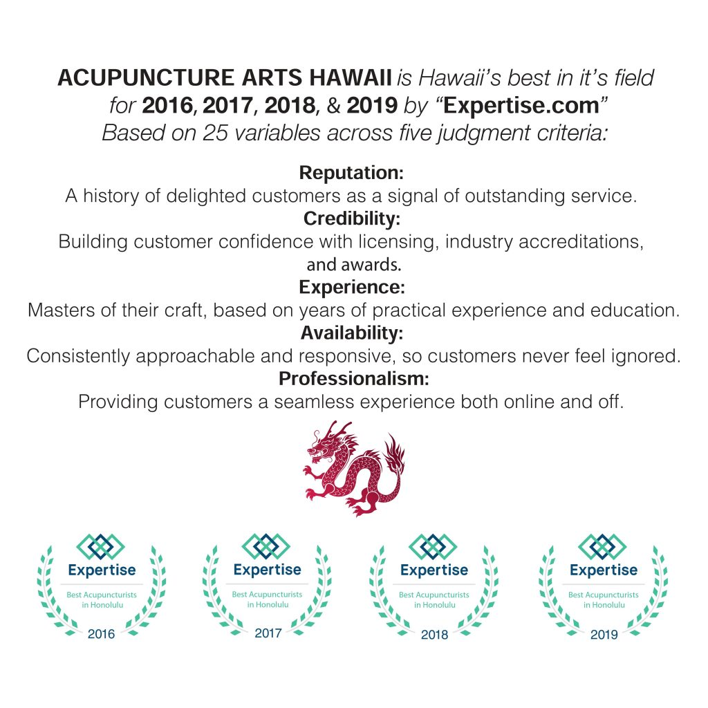 "ACUPUNCTURE ARTS HAWAII is Hawaii's best in it's field for 2016, 2017, 2018, & 2019 by ""Expertise.com""Based on 25 variables across five judgment criteria:Reputation:A history of delighted customers as a signal of outstanding service.Credibility:Building customer confidence with licensing, industry accreditation,and awards.Experience:Masters of their craft, based on years of practical experience and education.Availability:Consistently approachable and responsive, so customers never feel ignored. Professionalism: Providing customers a seamless experience both online and off."